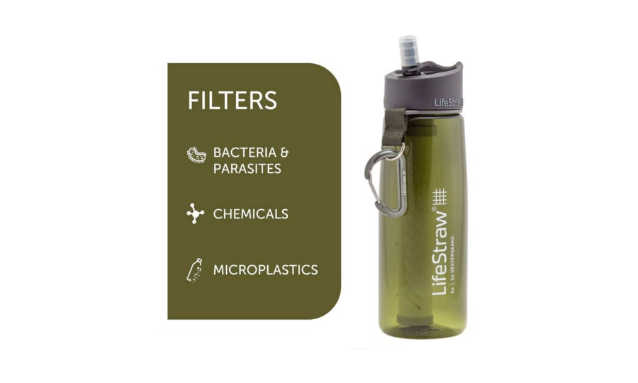 Water Bottle for Traveling
